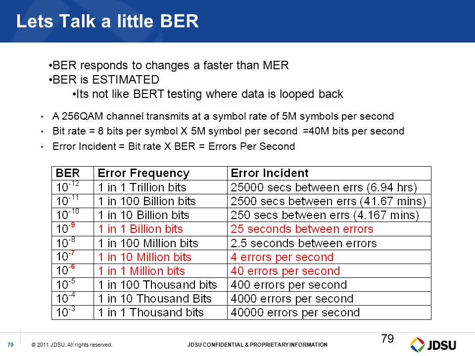 Lets Talk a little BER BER responds to changes a faster than MER