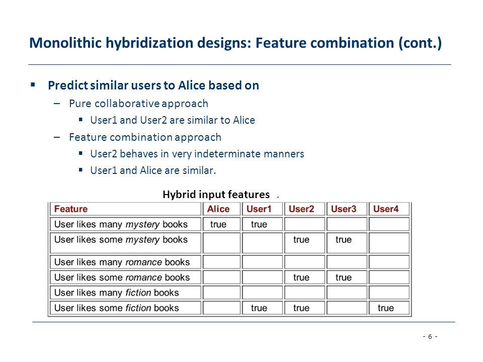 Monolithic hybridization designs: Feature combination (cont.)