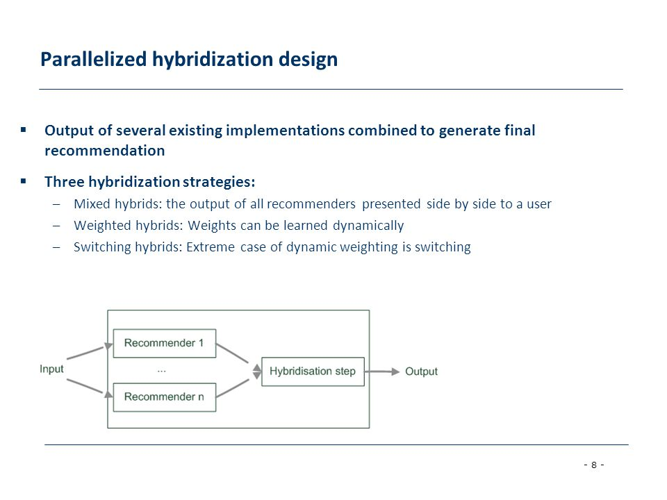 Parallelized hybridization design