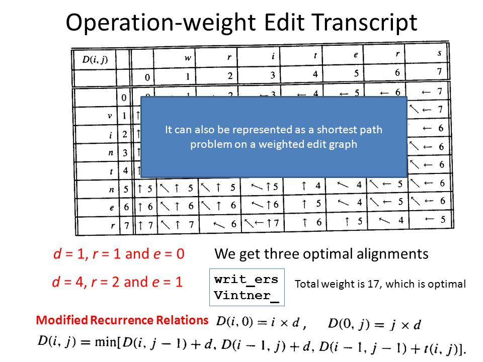 Operation-weight Edit Transcript