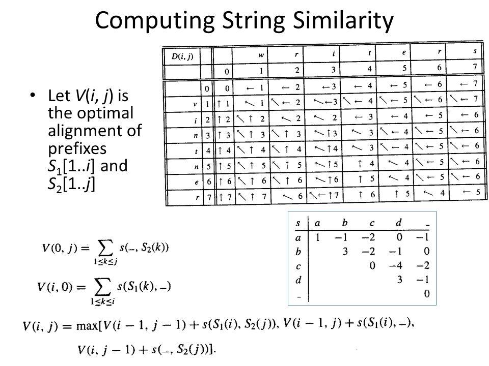 Computing String Similarity