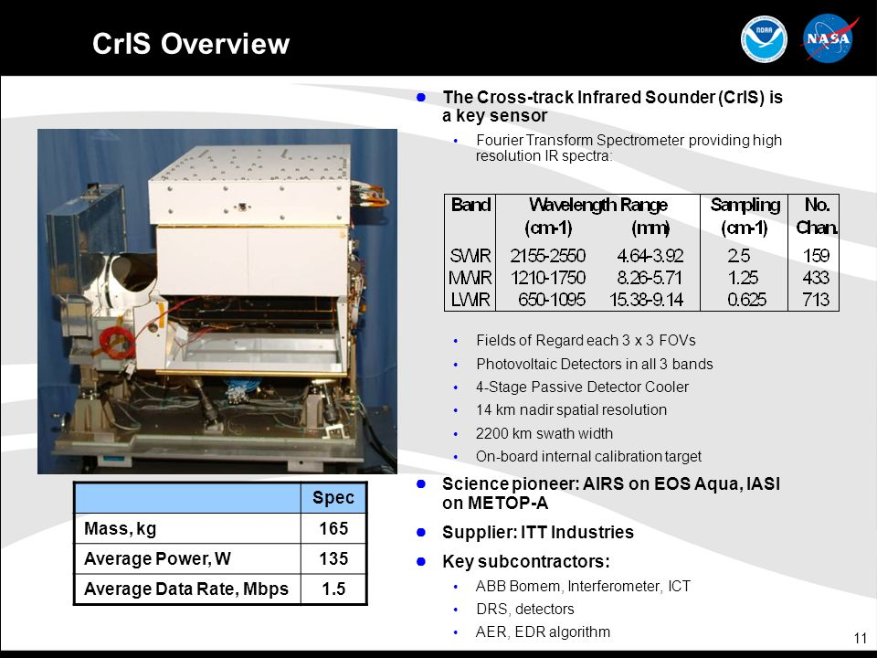 CrIS Overview The Cross-track Infrared Sounder (CrIS) is a key sensor