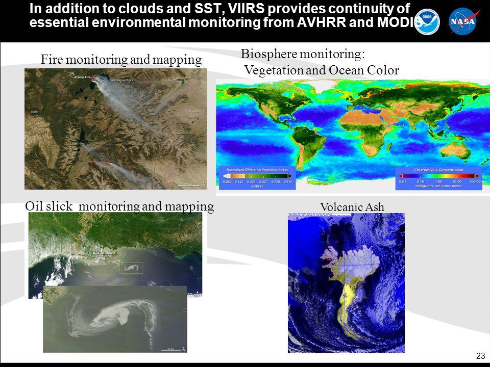 Biosphere monitoring: Vegetation and Ocean Color