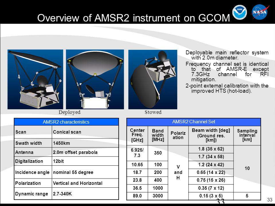 Overview of AMSR2 instrument on GCOM