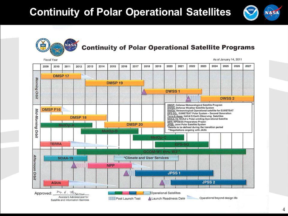 Continuity of Polar Operational Satellites