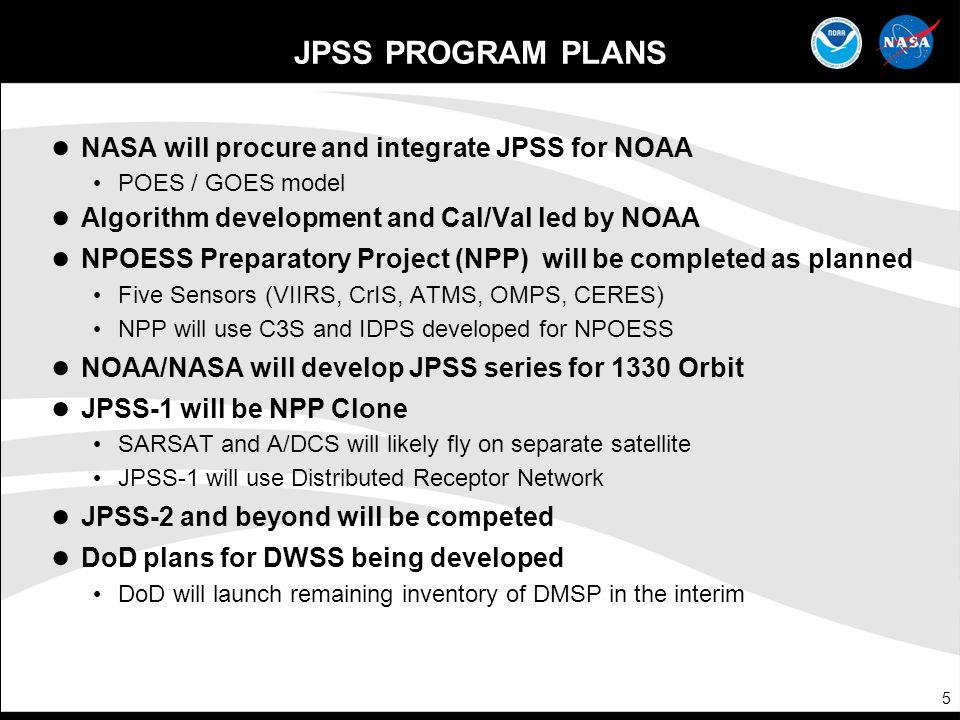JPSS PROGRAM PLANS NASA will procure and integrate JPSS for NOAA