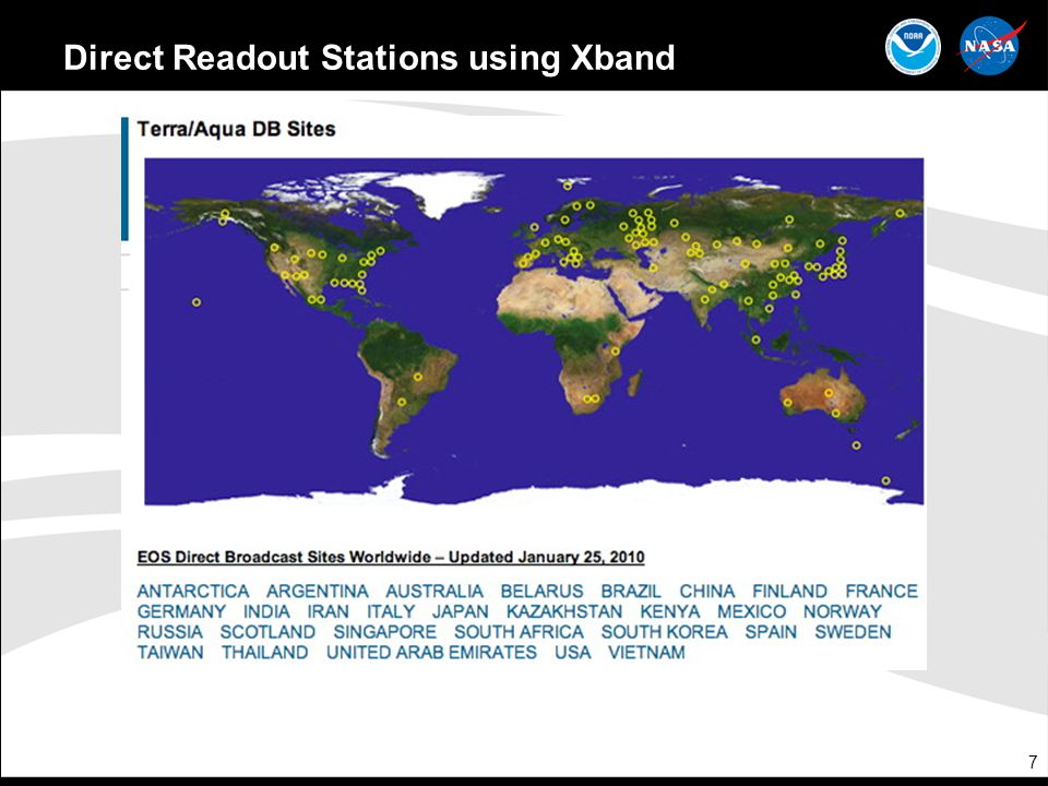 Direct Readout Stations using Xband