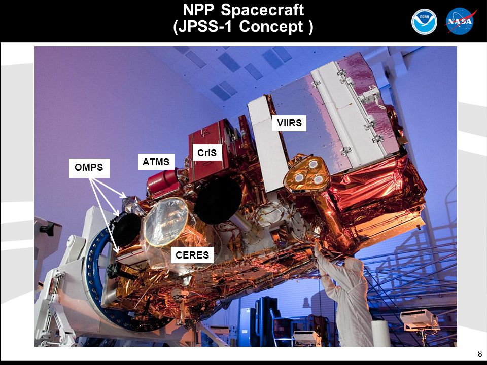 NPP Spacecraft (JPSS-1 Concept )