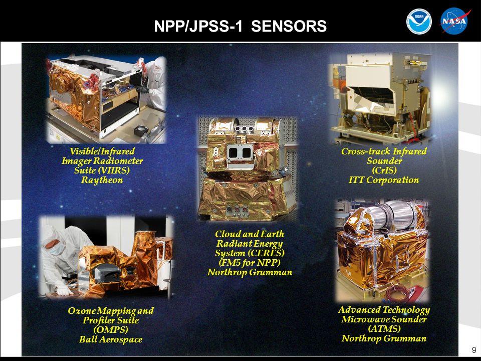 NPP/JPSS-1 SENSORS Visible/Infrared Imager Radiometer Suite (VIIRS)