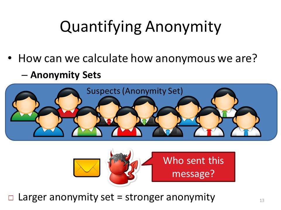 Quantifying Anonymity