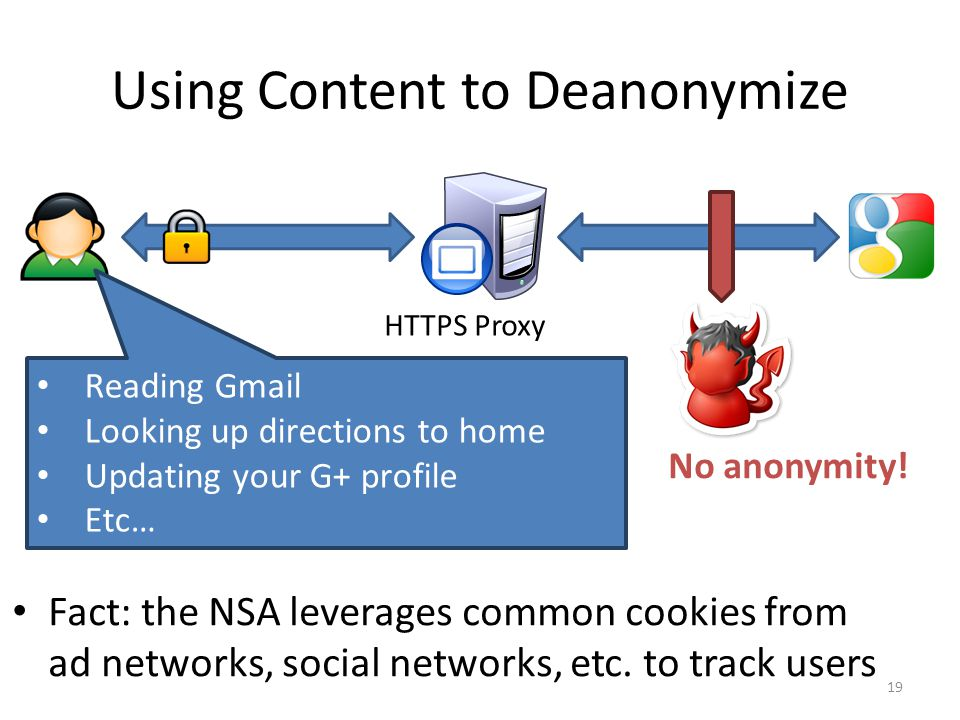 Using Content to Deanonymize
