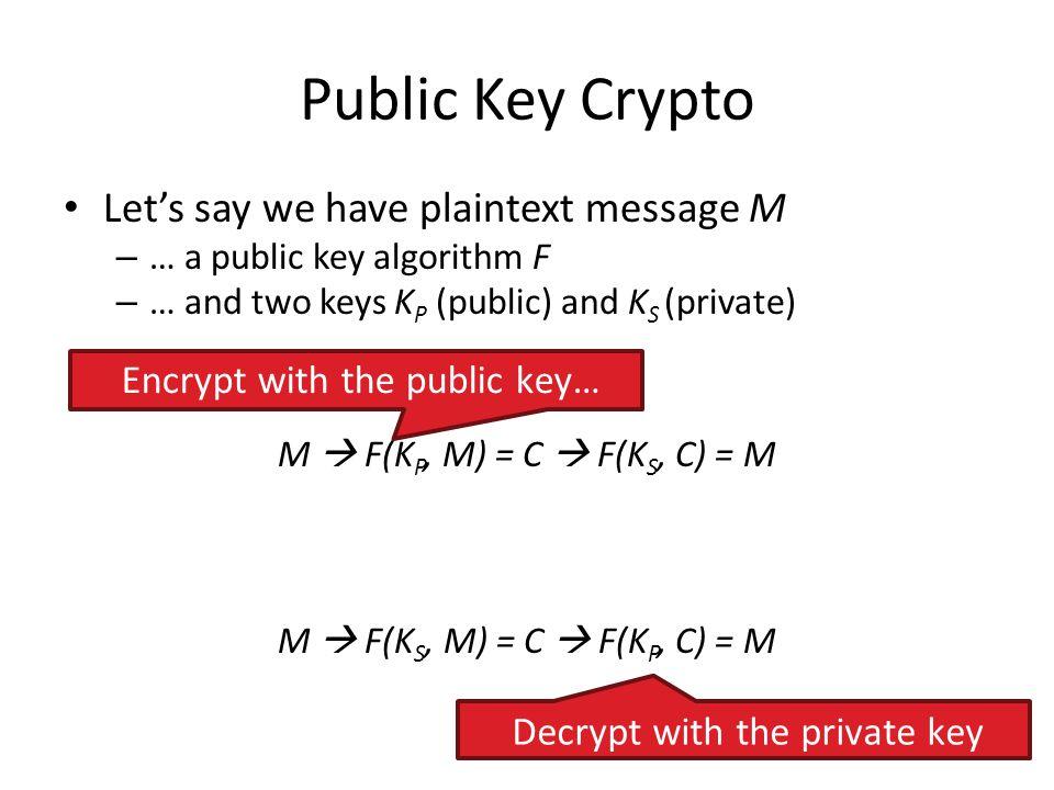 Public Key Crypto Let's say we have plaintext message M