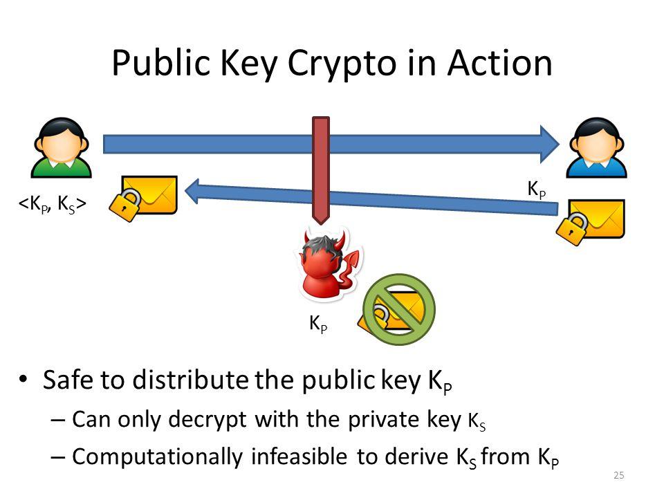 Public Key Crypto in Action