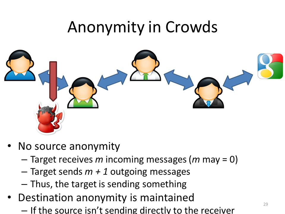 Anonymity in Crowds No source anonymity