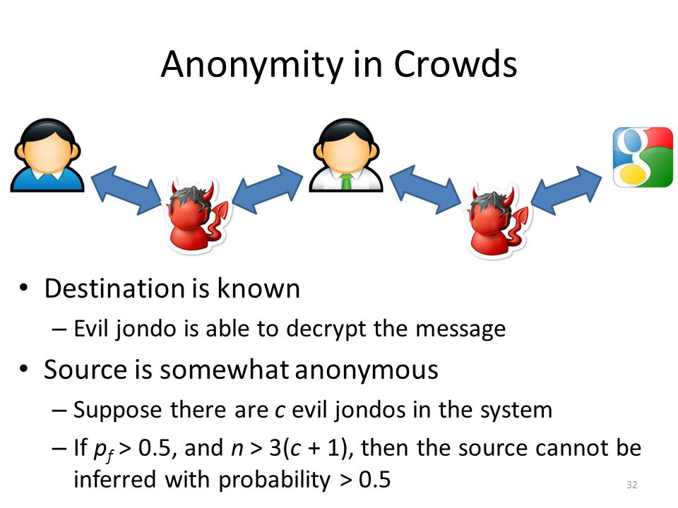 Anonymity in Crowds Destination is known Source is somewhat anonymous