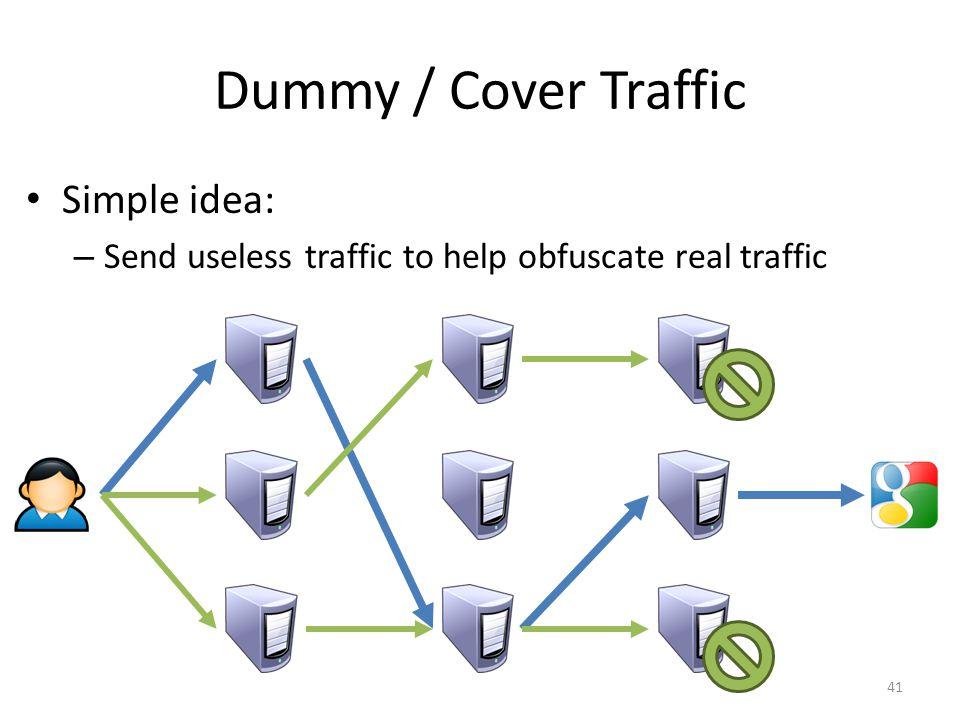 Dummy / Cover Traffic Simple idea: