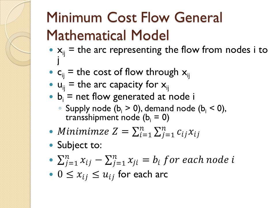 Minimum Cost Flow General Mathematical Model