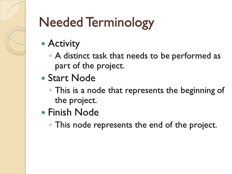 Needed Terminology Activity Start Node Finish Node