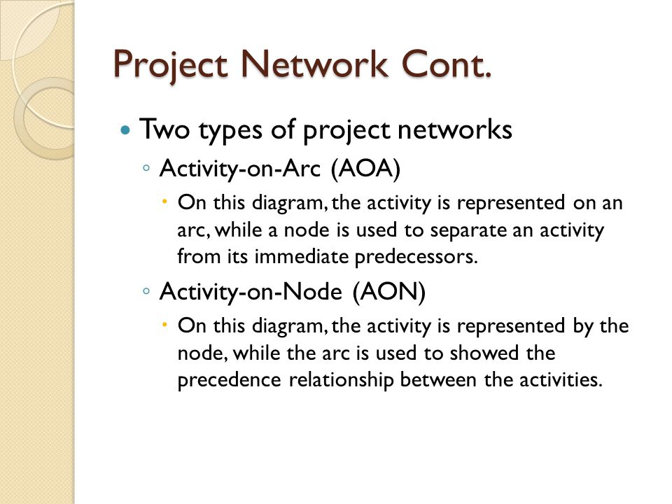 Project Network Cont. Two types of project networks