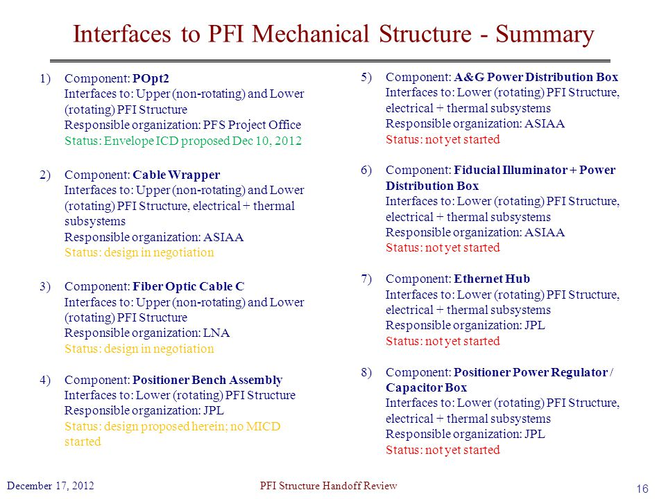 Interfaces to PFI Mechanical Structure - Summary