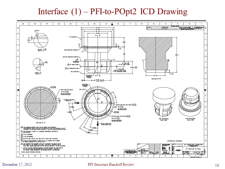 Interface (1) – PFI-to-POpt2 ICD Drawing