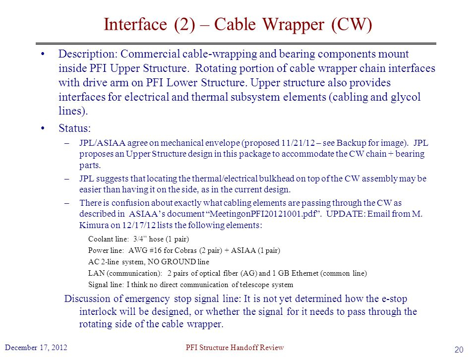 Interface (2) – Cable Wrapper (CW)