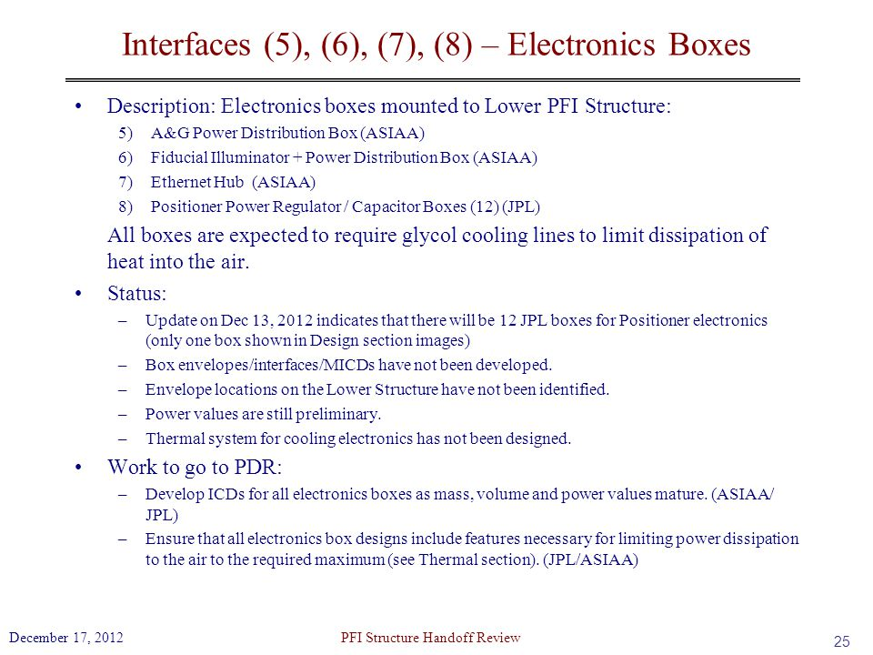 Interfaces (5), (6), (7), (8) – Electronics Boxes