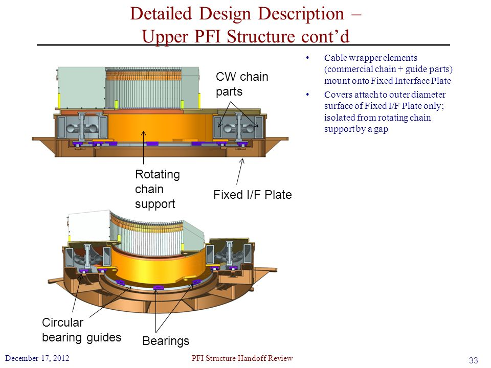 Detailed Design Description – Upper PFI Structure cont'd
