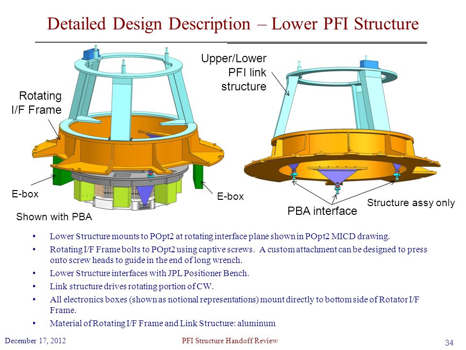 Detailed Design Description – Lower PFI Structure
