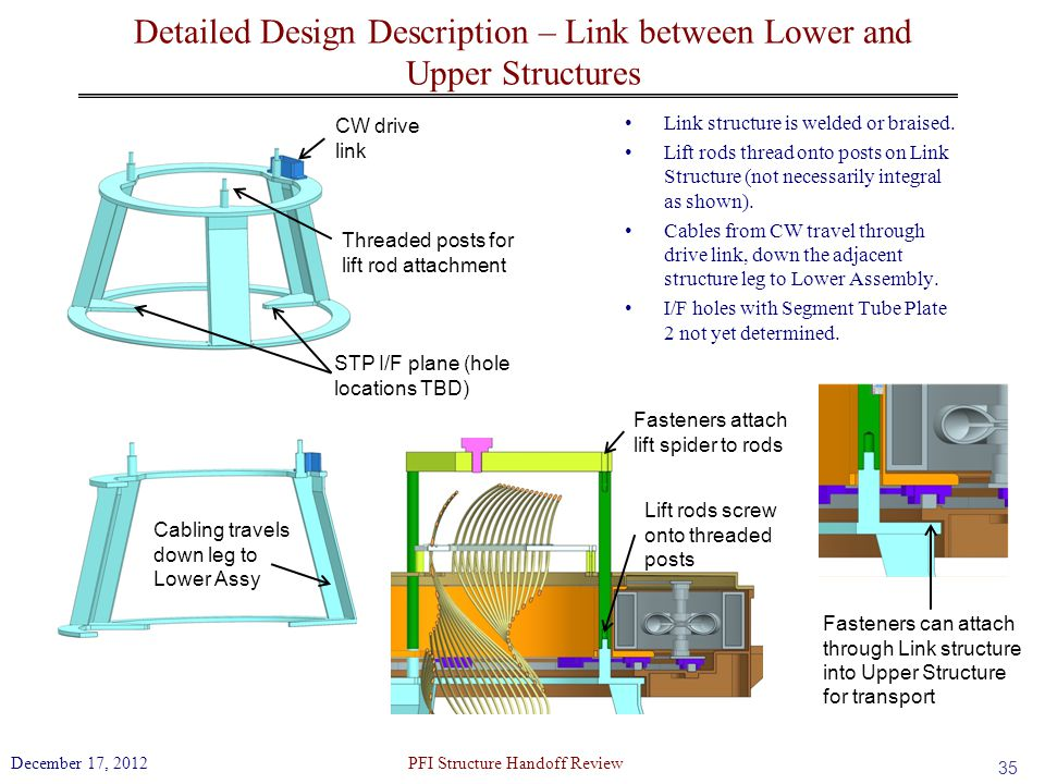 Detailed Design Description – Link between Lower and Upper Structures