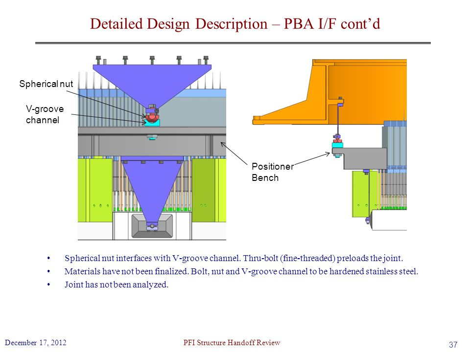 Detailed Design Description – PBA I/F cont'd