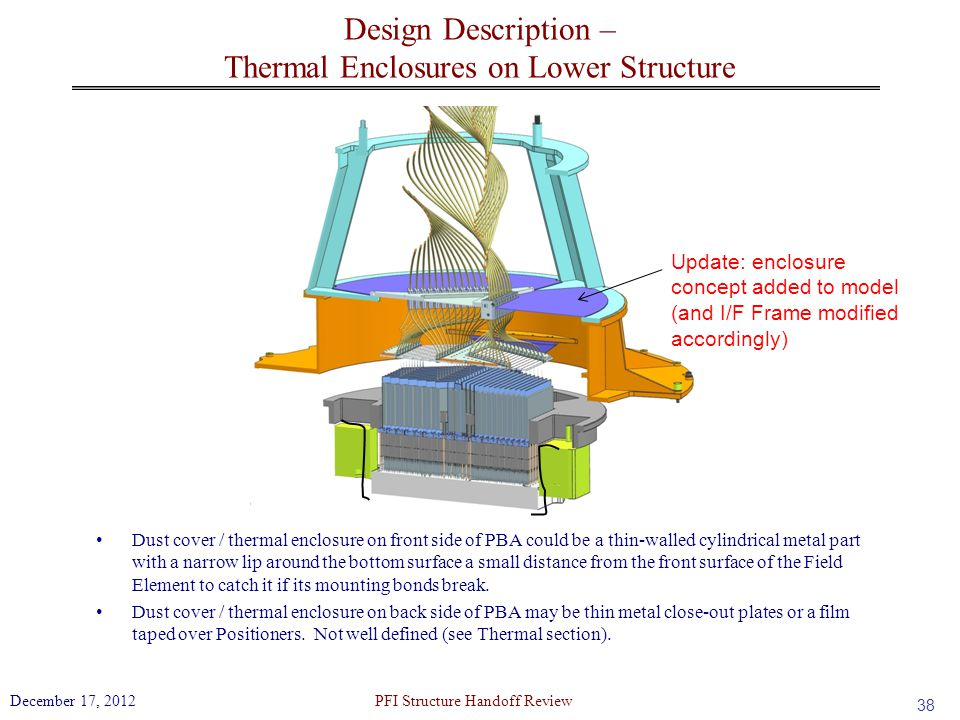 Design Description – Thermal Enclosures on Lower Structure