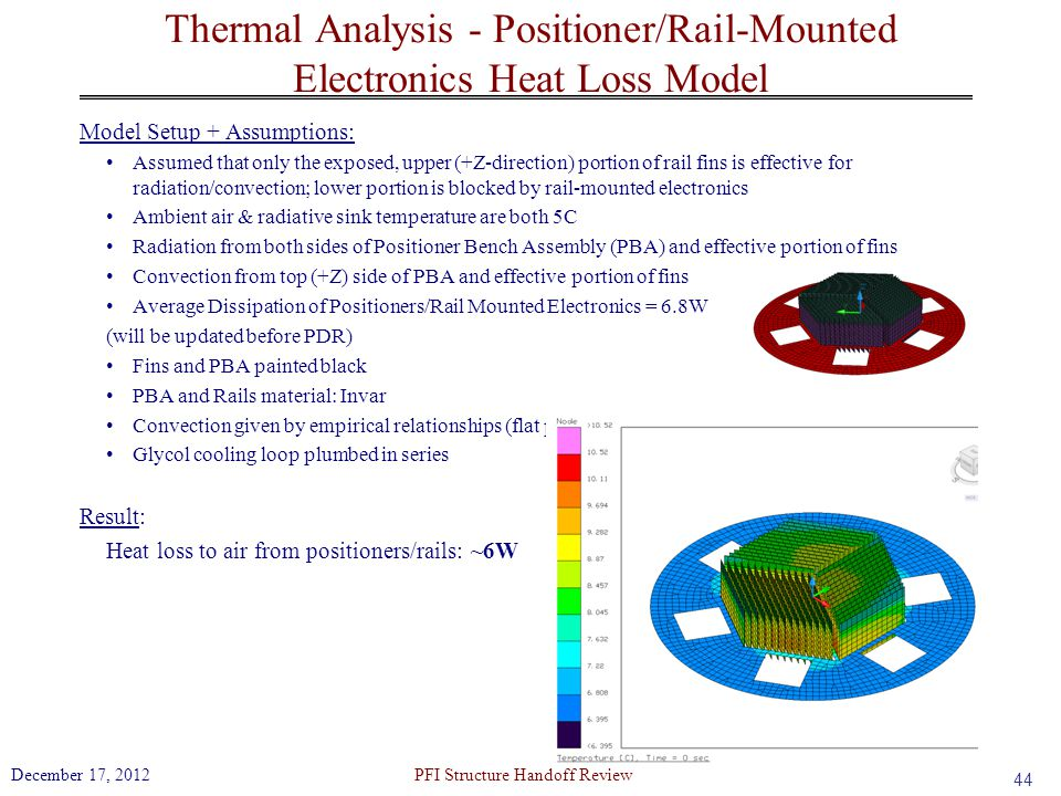 Thermal Analysis - Positioner/Rail-Mounted Electronics Heat Loss Model