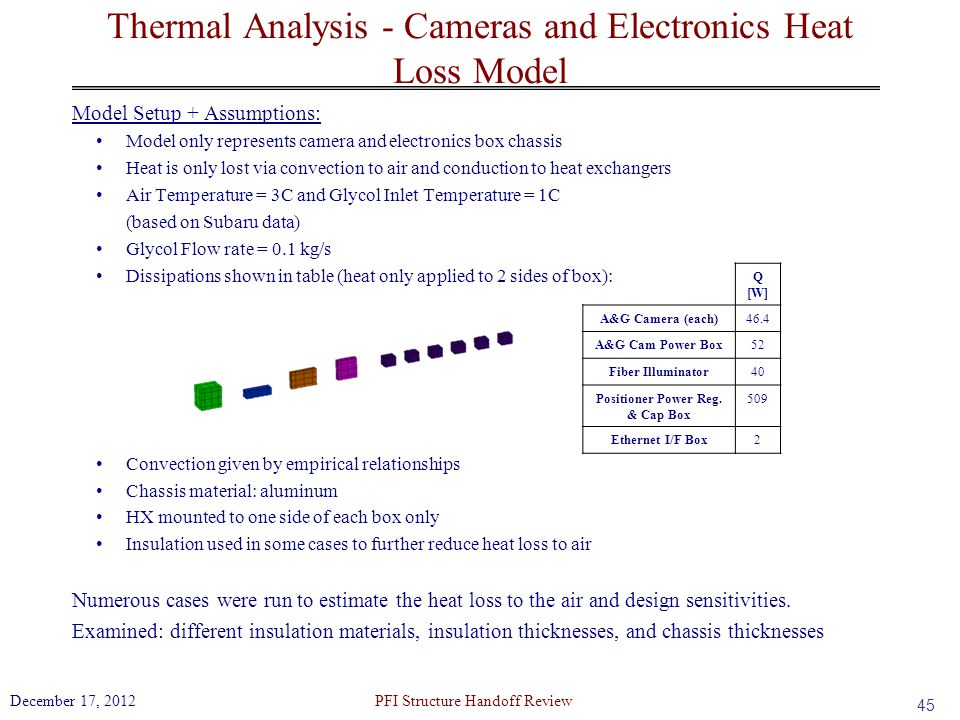 Thermal Analysis - Cameras and Electronics Heat Loss Model