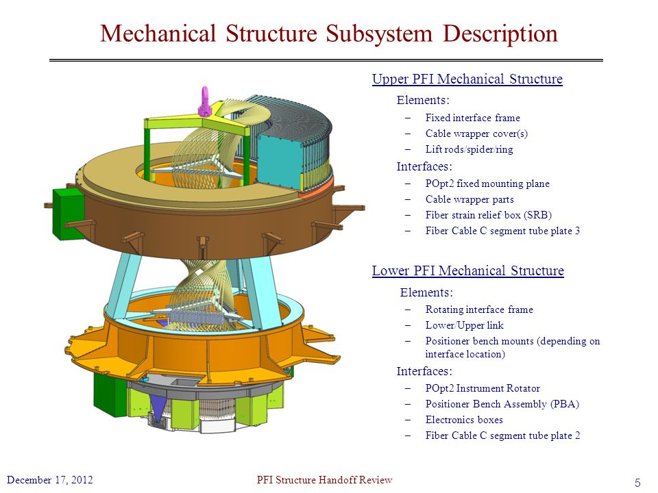 Mechanical Structure Subsystem Description