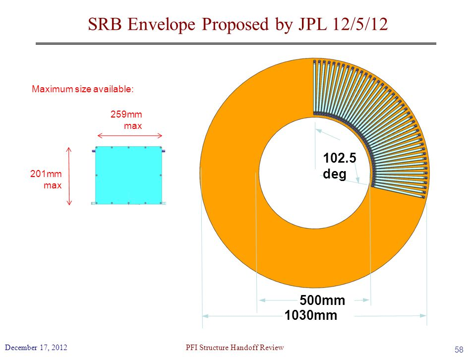SRB Envelope Proposed by JPL 12/5/12
