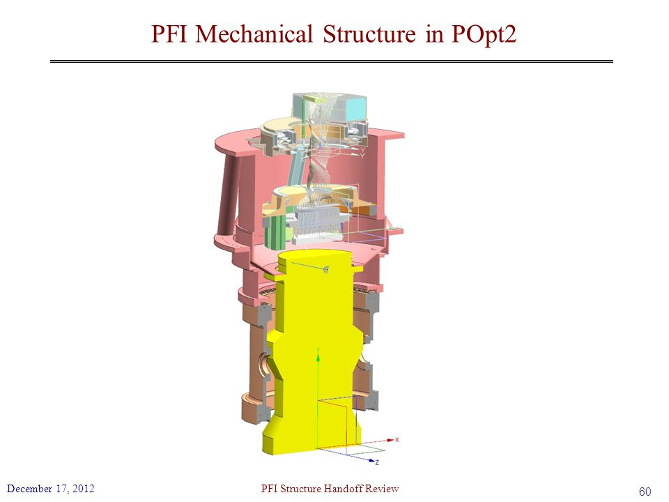 PFI Mechanical Structure in POpt2