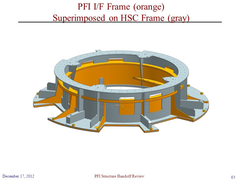 PFI I/F Frame (orange) Superimposed on HSC Frame (gray)