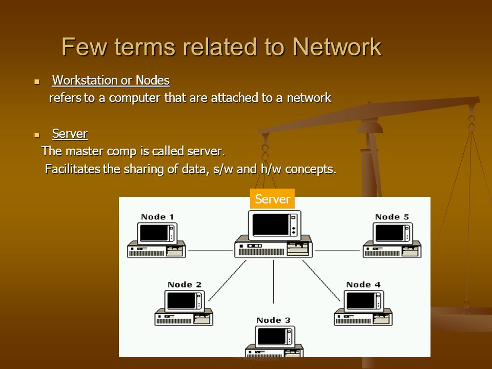 Few terms related to Network