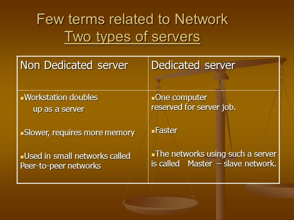 Few terms related to Network Two types of servers