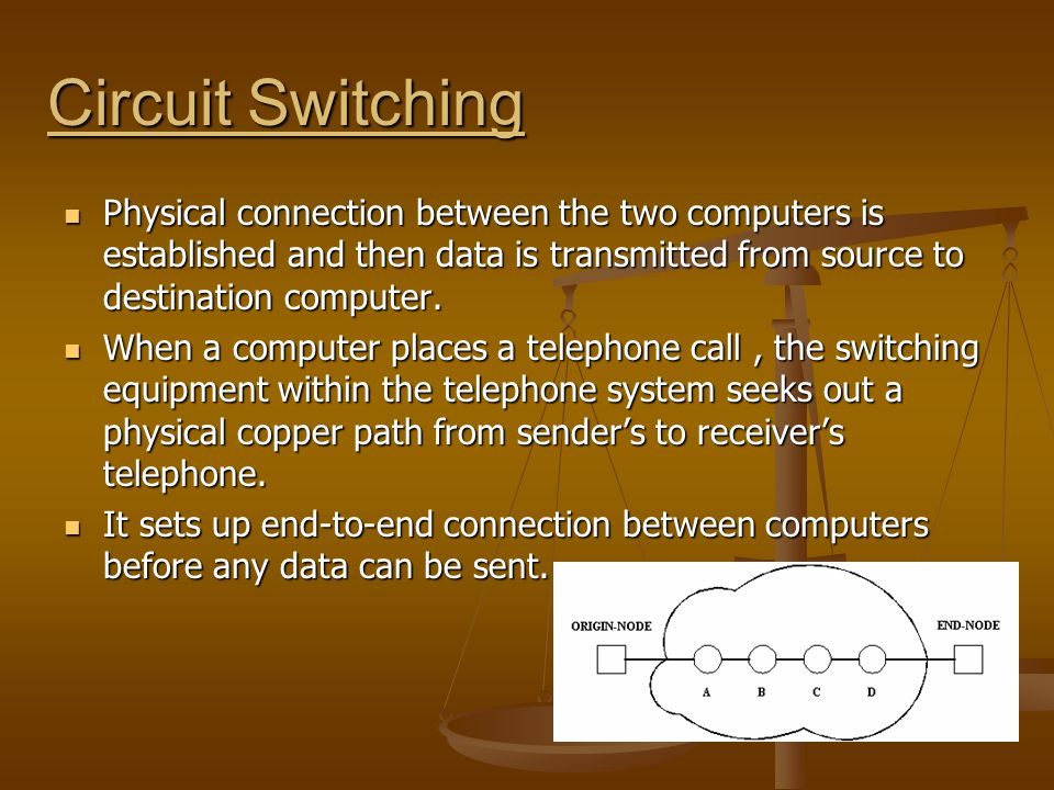 Circuit Switching Physical connection between the two computers is established and then data is transmitted from source to destination computer.
