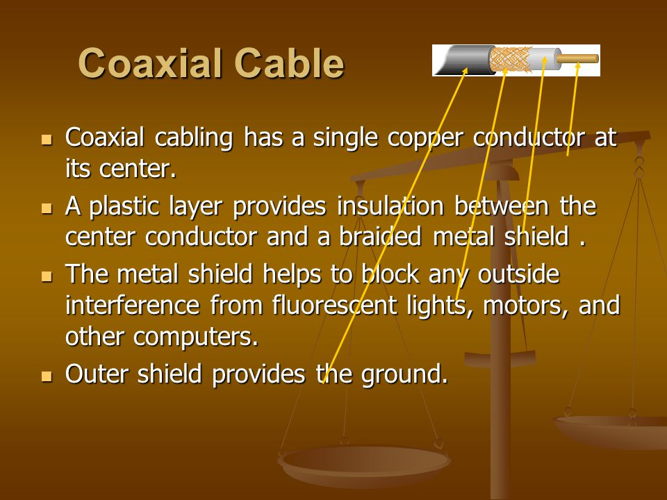 Coaxial Cable Coaxial cabling has a single copper conductor at its center.
