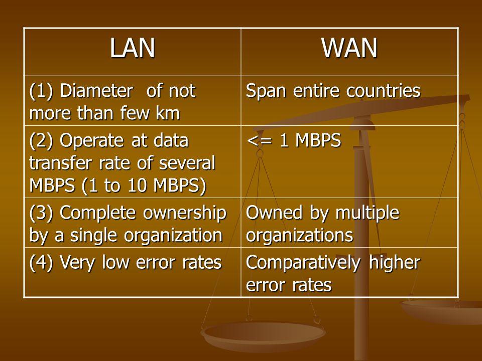 LAN WAN (1) Diameter of not more than few km Span entire countries