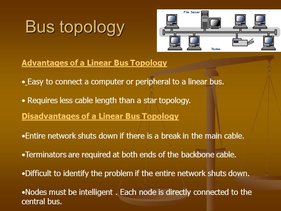 Bus topology Advantages of a Linear Bus Topology
