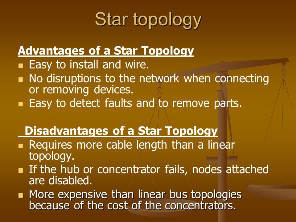 Star topology Advantages of a Star Topology Easy to install and wire.