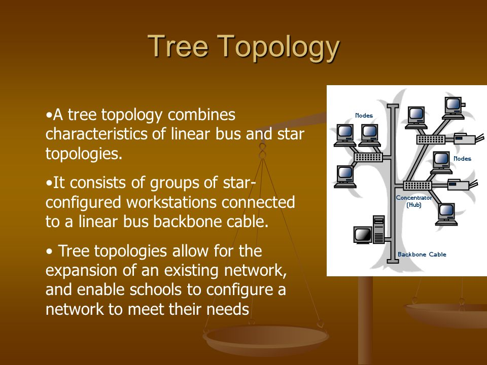Tree Topology A tree topology combines characteristics of linear bus and star topologies.