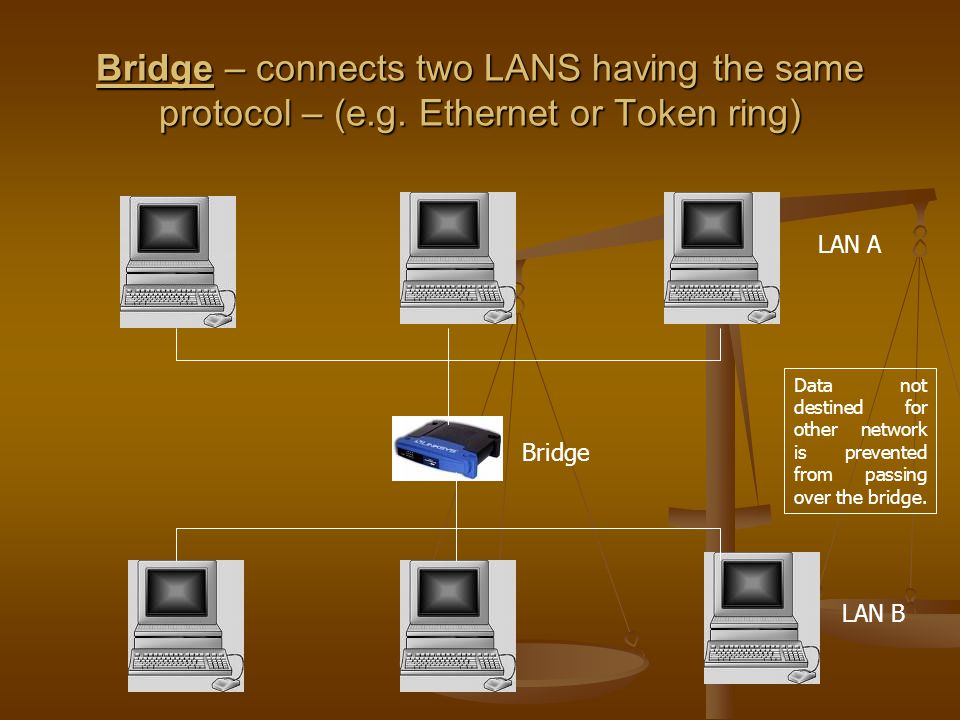 Bridge – connects two LANS having the same protocol – (e. g