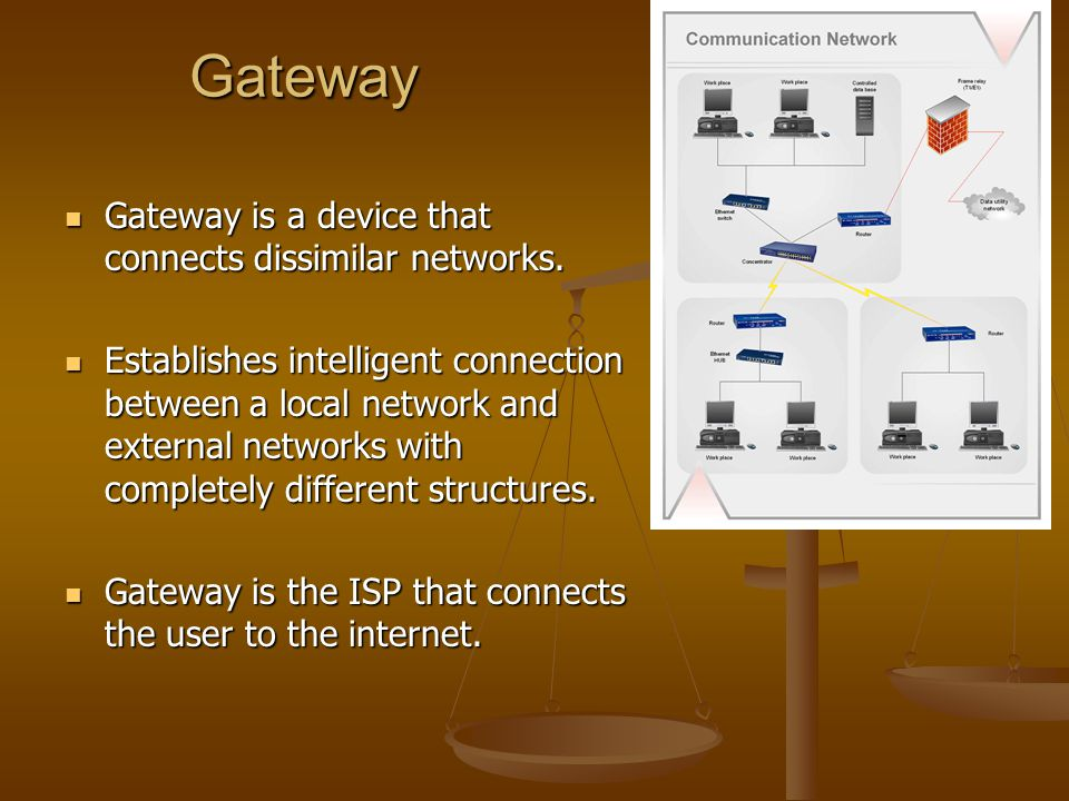 Gateway Gateway is a device that connects dissimilar networks.