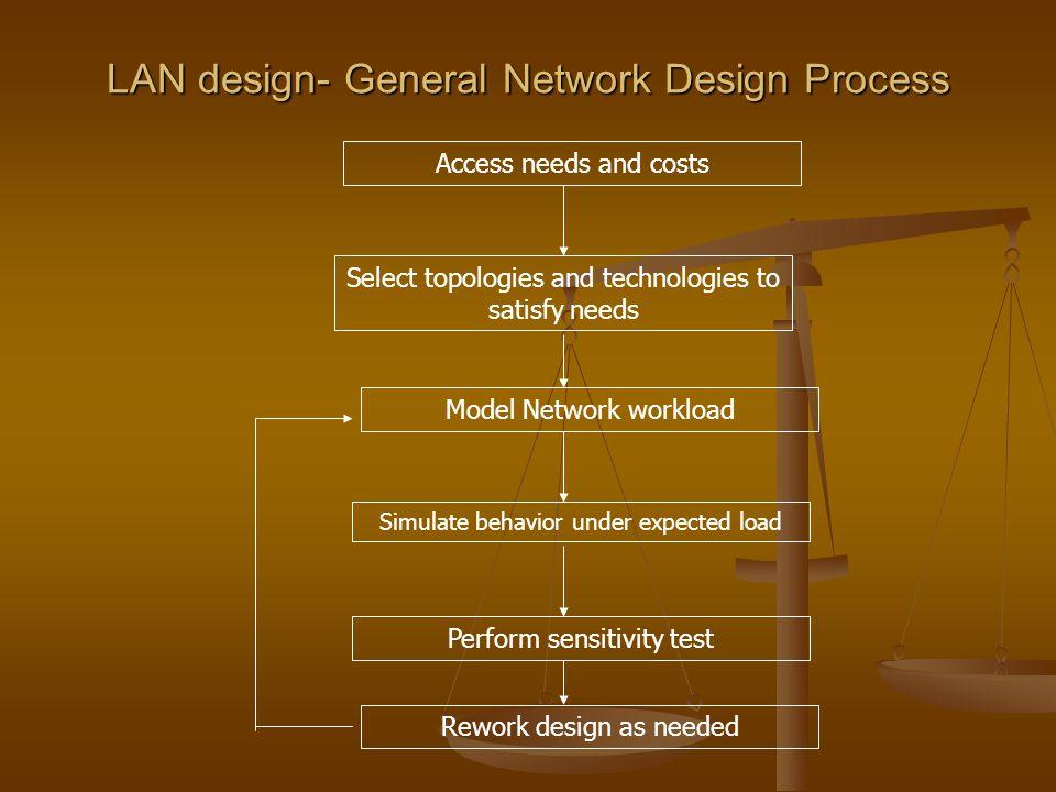 LAN design- General Network Design Process