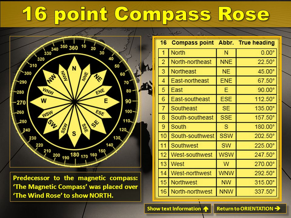 16 point Compass Rose Predecessor to the magnetic compass: 'The Magnetic Compass' was placed over 'The Wind Rose' to show NORTH.
